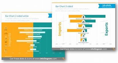 Chart Bar Infographic Infographics Creative Google Comparison