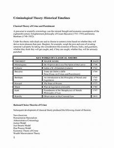 Criminological-theory-historical-timeline - M114