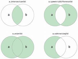 Collection Types  U2014 The Swift Programming Language  Swift 5 1
