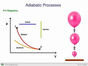 Ppt - Adiabatic Processes Powerpoint Presentation