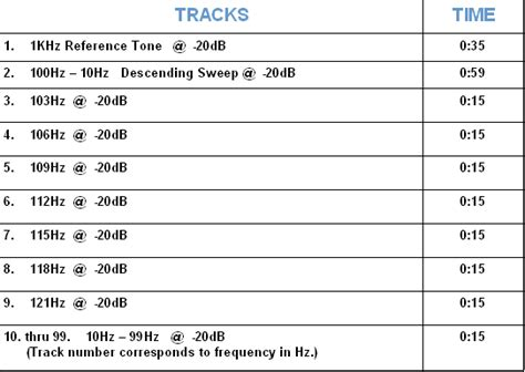 ultimate 102 test cd 102 ultimate low bass test cd for testing subwoofers