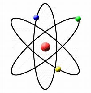 Atom GIF - Find & Share on GIPHY