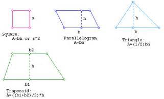 Rectangle Area Formula