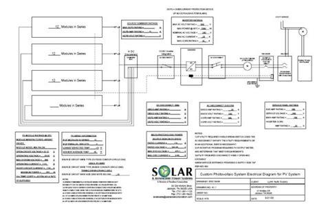 Solar Energy Installation Panel Wiring Diagram For