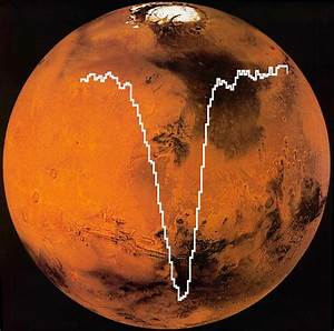 Atomic Oxygen On Mars Detected By Flying Telescope