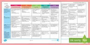 Australian Curriculum Year 3 Recount Assessment Rubric