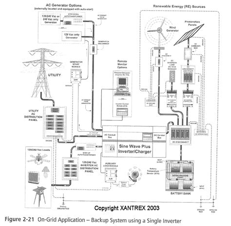 single solar panel wiring diagram get free image about