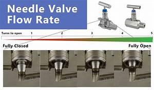 Ball Valves Vs  Needle Valves In Flow Control