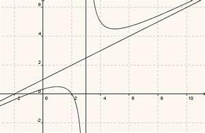 Asymptote Berechnen Gebrochen Rationale Funktion : mathematische streiflichter ~ Themetempest.com Abrechnung