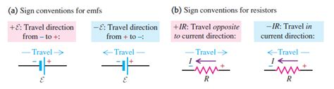 Sign conventions for voltage drop and gain in circuit ...