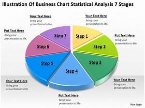 Business Flow Charts Examples Of Statistical Analysis 7