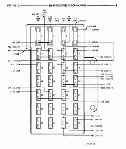 Interior Fuse Panel Diagram 93 2 5 Sport Rhd Uk