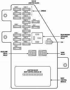 2008 Chrysler Sebring Fuse Box Diagram