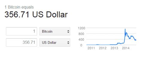 The first one is about fees. Bitcoin vs USD, vs Gold : Which Is A Better Investment?
