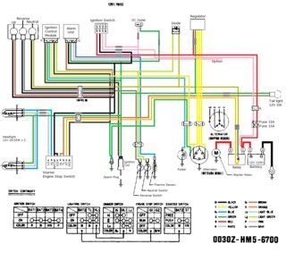 Chion Atv Winch Wiring Diagram For by Switches Why Does Grounding My Switch Cause The Fuse To
