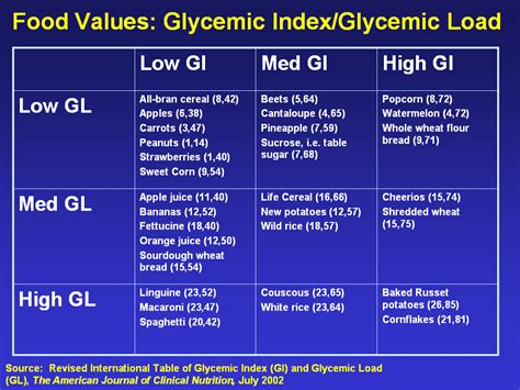 high blood sugar diabetes