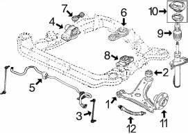Triangle Scenic 2 : suspension avant et support moteur scenic ii 1 4 alpazo pi ces d tach es automobile ~ Medecine-chirurgie-esthetiques.com Avis de Voitures