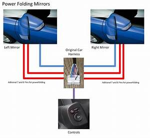 Diy  11 Pin Door Mirror  Folding  Heated  Smart Key