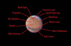Diagram of Planet Mars (page 4) - Pics about space