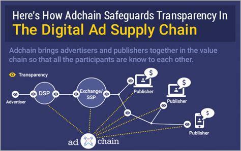 digital marketing caign 3 ways blockchain is interrupting the digital marketing
