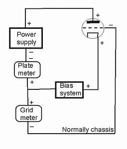 Metering Amplifier Or Transmitter