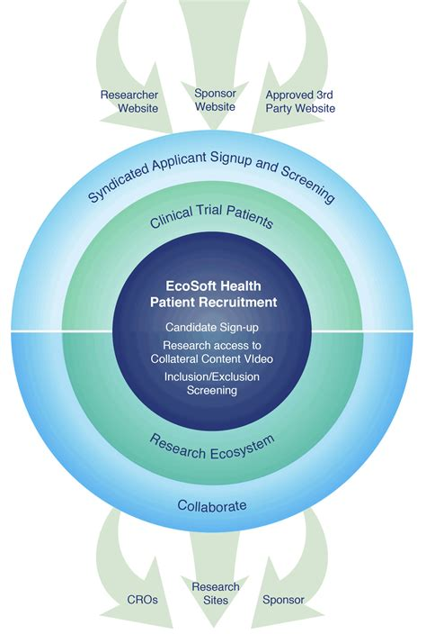 clinical trial agreement sample  software  shareware