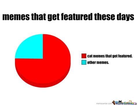 Too Many Memes - too many cat memes by yunolikemymeme meme center
