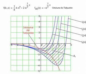 Ortskurve Berechnen : l sungen zu parameteraufgaben zur differential und integralrechnung i ~ Themetempest.com Abrechnung