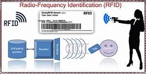 RFID: The Upper Class Identification Technology! - Tech ...