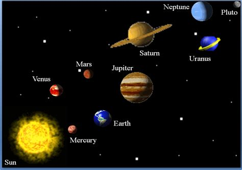 Free Animated Planet Cliparts, Download Free Clip Art ...