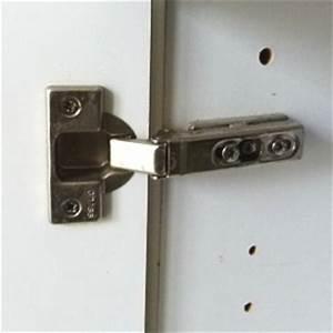 regler une porte de placard evtod With regler une porte de placard