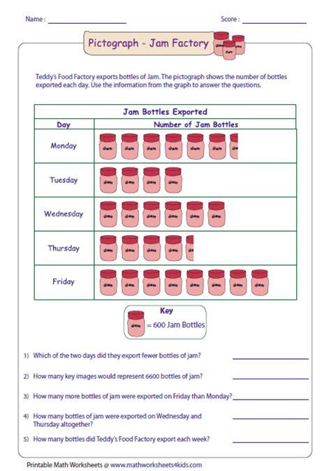 pictograph worksheets pictograph worksheets