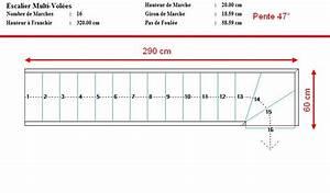 Calcul Escalier Quart Tournant : calcul marche escalier quart tournant beautiful calcul ~ Dailycaller-alerts.com Idées de Décoration