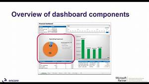 Pretty And Useful : pretty and useful building and using excel dashboards youtube ~ Watch28wear.com Haus und Dekorationen