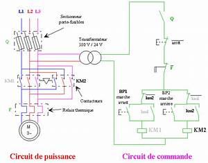 Moteur Triphasé En Monophasé : moteur asynchrone triphas ~ Maxctalentgroup.com Avis de Voitures