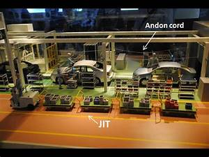 Tps  A Video On Lean Manufacturing And Kanban