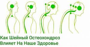 Лечение геморроя великий новгород