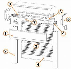 Inter Volet Roulant Somfy : volet roulant sur mesure interieur ~ Edinachiropracticcenter.com Idées de Décoration