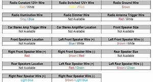 2007 Kz Spree Radio Wiring Diagram