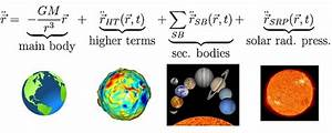 Gravitationsbeschleunigung Berechnen : dlr institute of planetary research bahnsimulation und ~ Themetempest.com Abrechnung