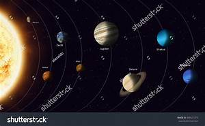 All Solar System Planets Names elements This Stock ...
