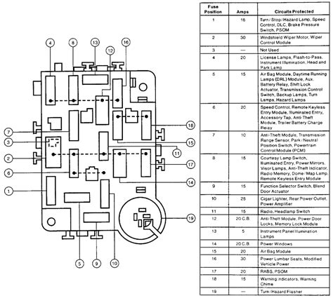 Where Can Find Fuse Diagram For Ford Econoline