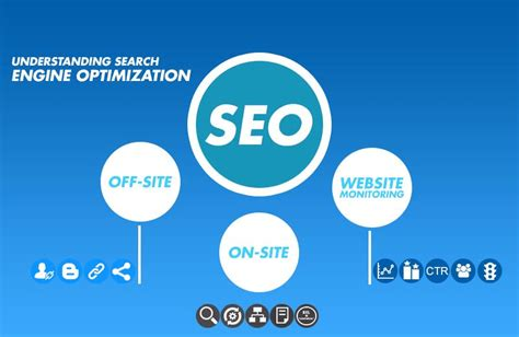Understanding Search Engine Optimization by Understanding Search Engine Optimization Trafficradius