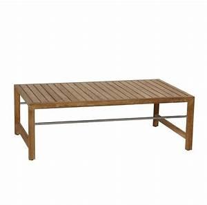 Tables Basses Haut De Gamme : mobilier de jardin design nos id es pour un espace d tente en plein air ~ Dode.kayakingforconservation.com Idées de Décoration