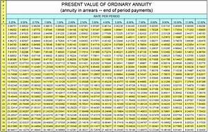 Formula For Annuity Annuityf Ordinary Annuity Table