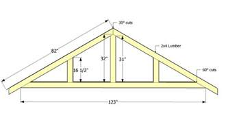 Double 2x6 Floor Joist Span by Plans To Build Do It Yourself Carport Designs Pdf Plans