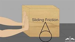 Static, Sliding And Rolling Friction - YouTube