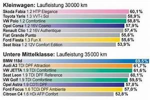 Autokosten Berechnen : vw polo 6r inspektion kosten automobil bau auto systeme ~ Themetempest.com Abrechnung