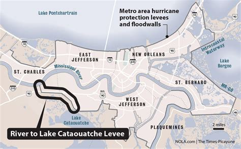 Louisiana swamps and bayous aerial video tour. New Orleans area hurricane levee system: Mississippi River ...