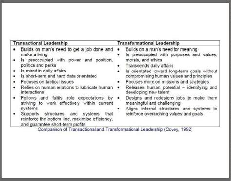 transformational leadership theory leadership